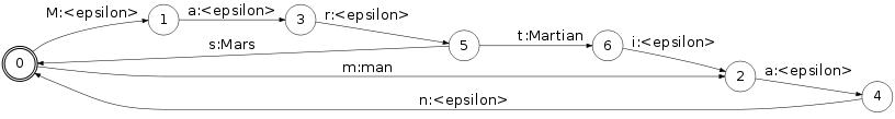 lexiconmin.png