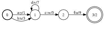 invert1.jpg